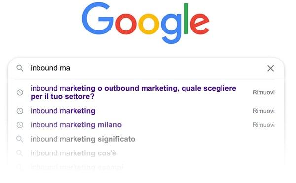 Search-Intent-cosa-e-SEO-posizionamento-Google